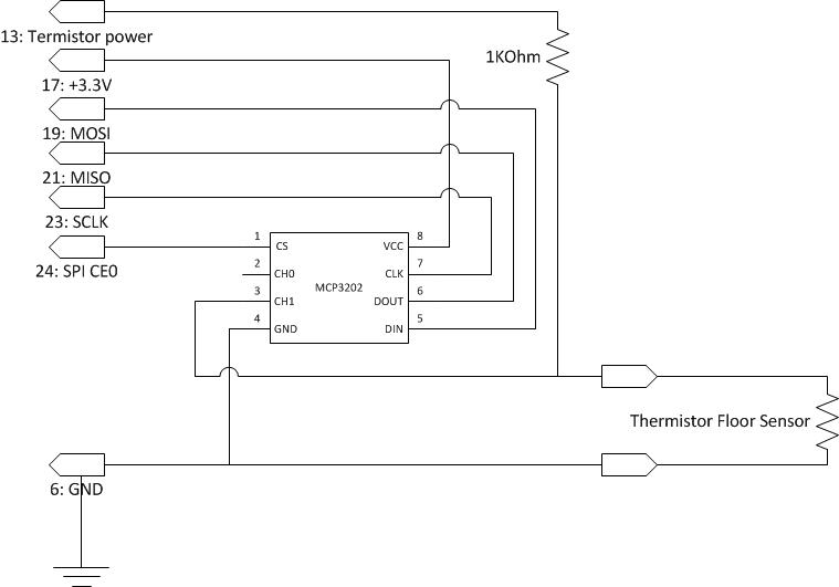 floor-sensor